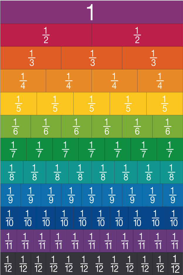fraction plank